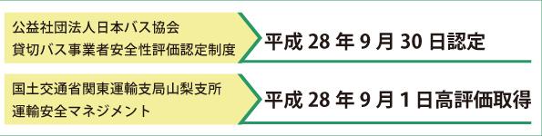 公益社団法人日本バス協会 貸切バス事業者安全性評価認定制度 平成28年9月31日認定